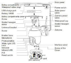 24/7 Solar Powered 4G Security Flood Light LED PTZ Home Camera Outdoor