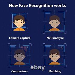 8 Canaux Nvr 6x 4k 8mp Extérieur Smart Ai Reconnaissance Faciale Système De Caméra De Sécurité