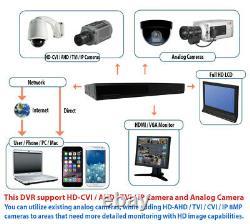 Gw 16 Canaux 4k Dvr (16) 8mp Cctv Varifocale Zoom 4k Dôme Système De Caméra De Sécurité
