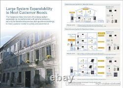 Panasonic Wireless Door Video Intercom System Vl-sw251bx 100-240v Freeship